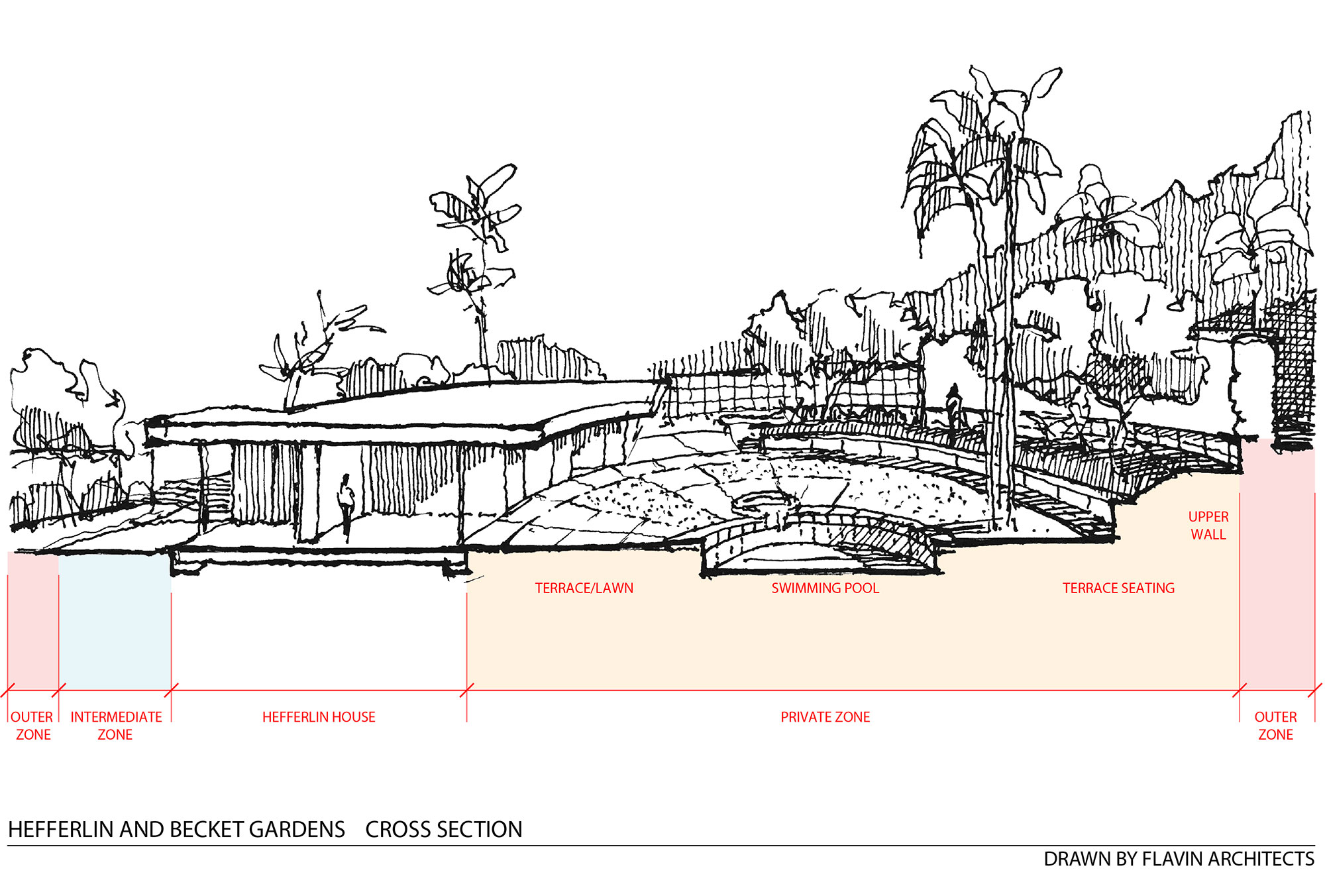 hand drawing sketch of cross section of royston gardens
