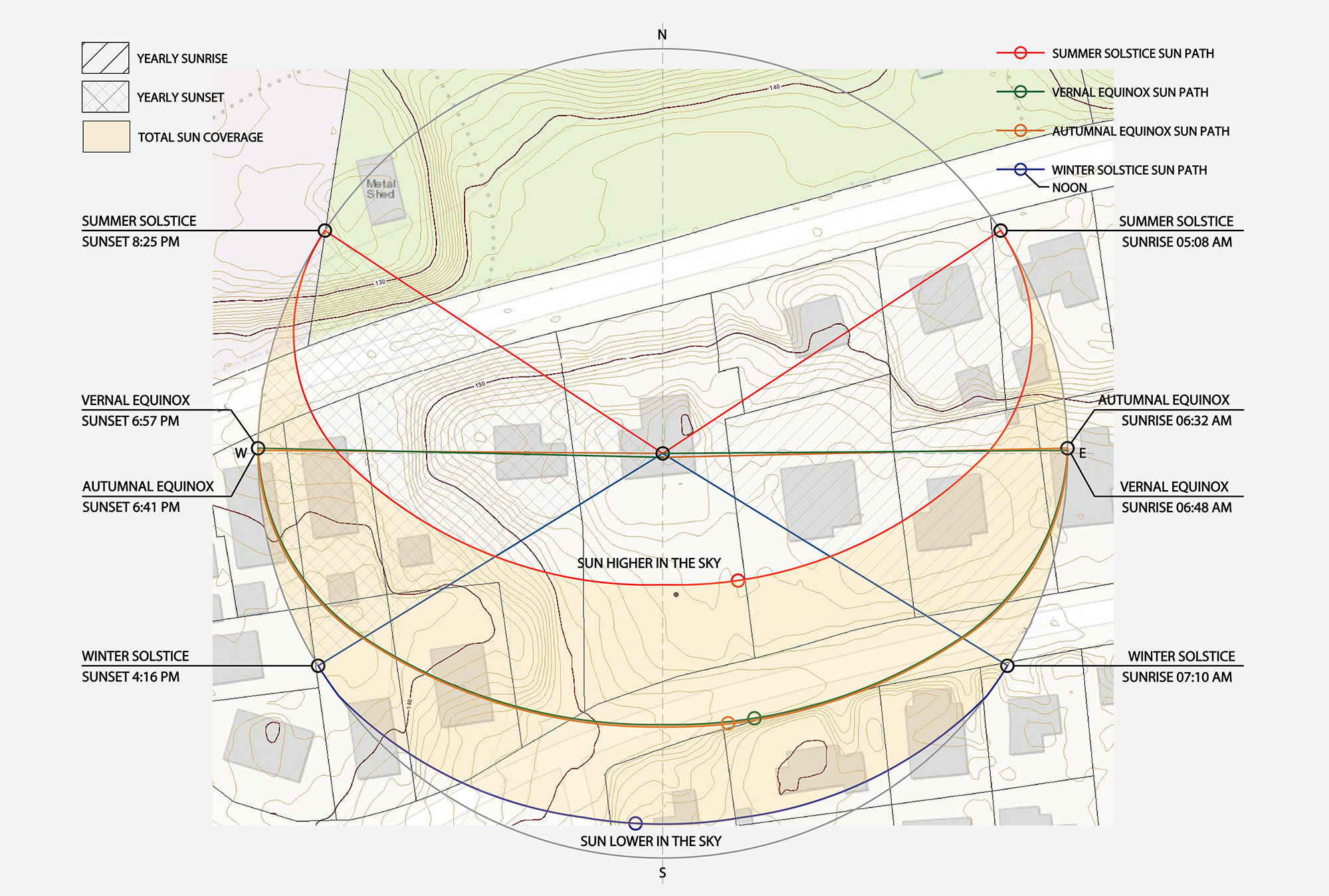 solar analysis diagram